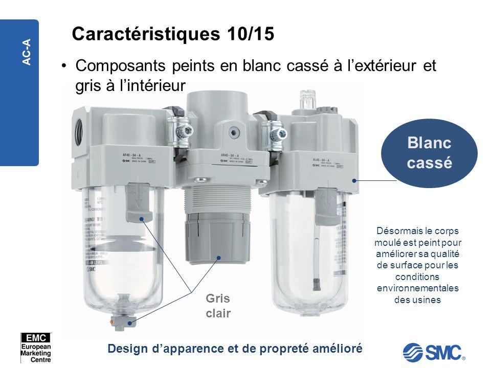 Caractéristiques 10/15 Composants peints en blanc cassé à l'extérieur et gris à l'intérieur. AC-A.