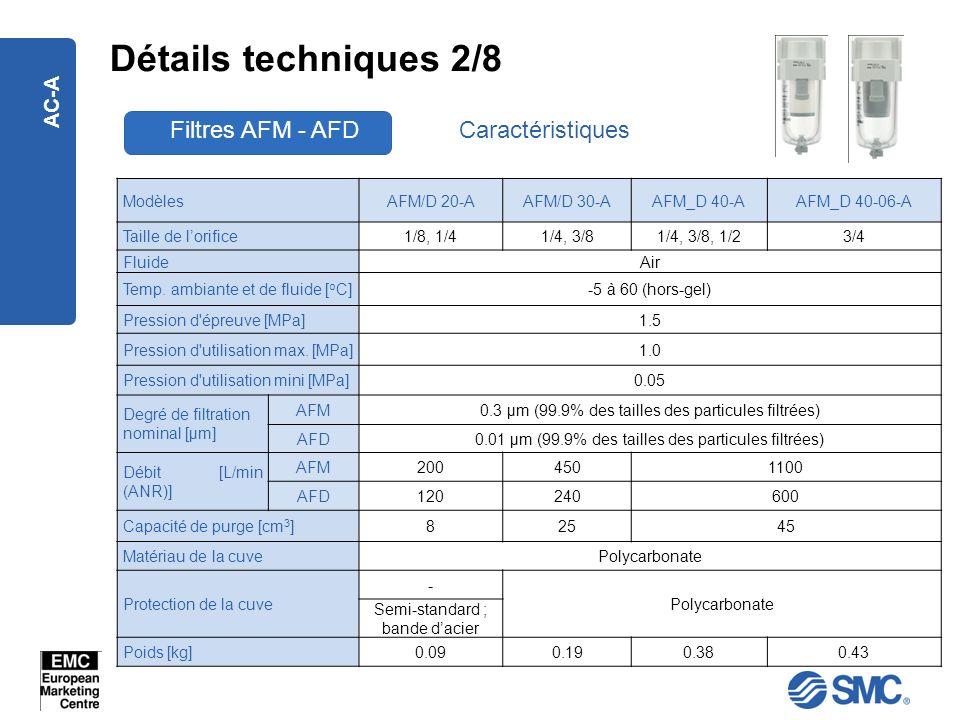 Détails techniques 2/8 Filtres AFM - AFD Caractéristiques AC-A Modèles