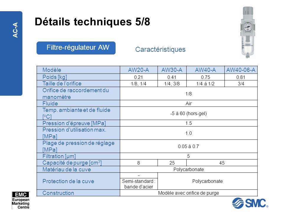 Détails techniques 5/8 Filtre-régulateur AW Caractéristiques AC-A