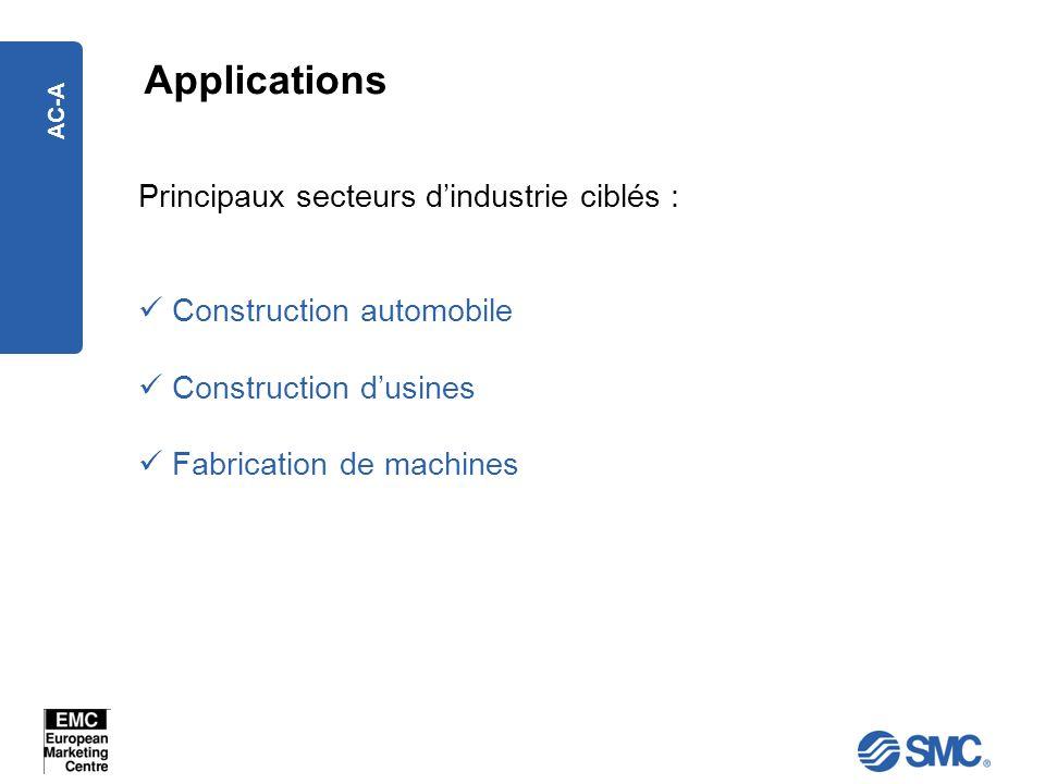 Applications Principaux secteurs d'industrie ciblés :