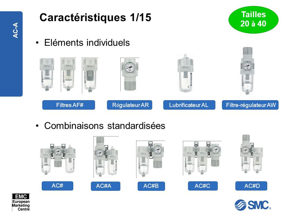 Caractéristiques 1/15 Eléments individuels Combinaisons standardisées