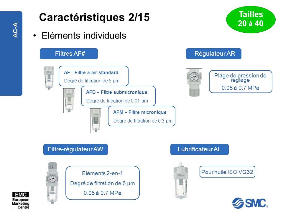 Caractéristiques 2/15 Eléments individuels Tailles 20 à 40 Filtres AF#