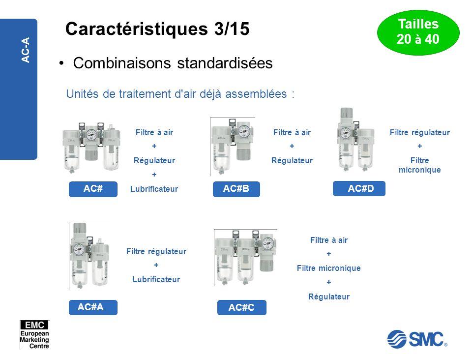 Caractéristiques 3/15 Combinaisons standardisées Tailles 20 à 40