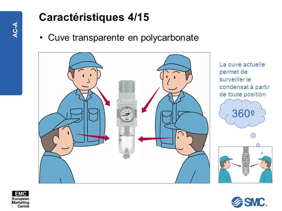 Caractéristiques 4/15 360º Cuve transparente en polycarbonate AC-A