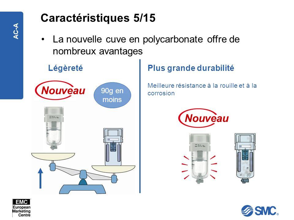 Caractéristiques 5/15 Nouveau Nouveau