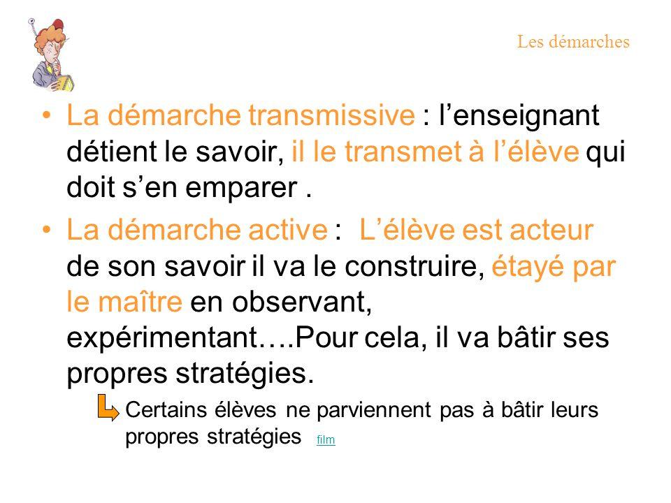 Les démarches La démarche transmissive : l'enseignant détient le savoir, il le transmet à l'élève qui doit s'en emparer .