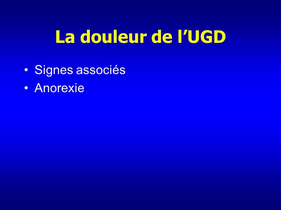 La douleur de l'UGD Signes associés Anorexie