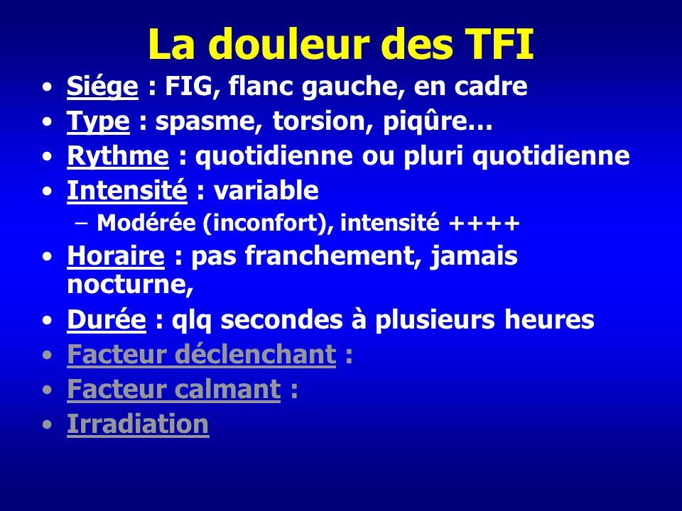 La douleur des TFI Siége : FIG, flanc gauche, en cadre