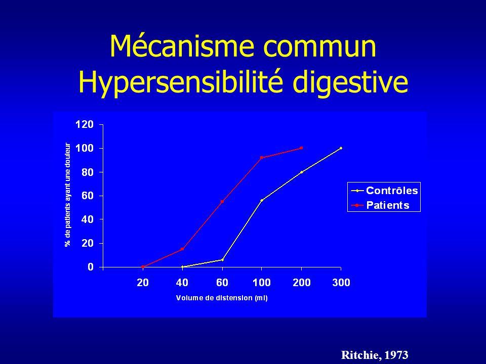 Mécanisme commun Hypersensibilité digestive