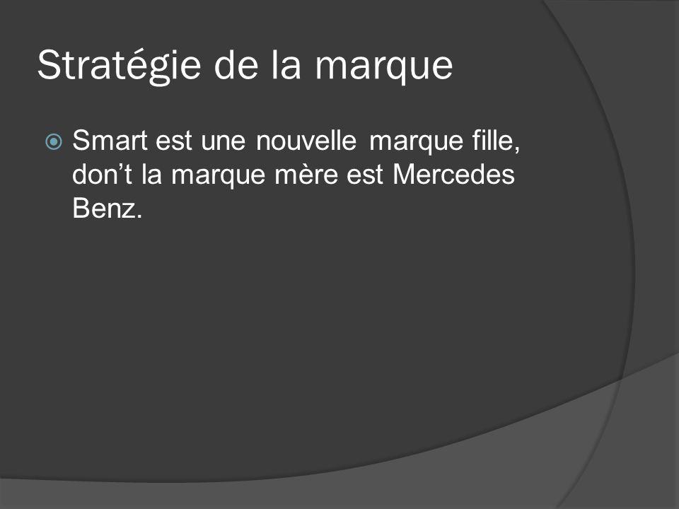 Stratégie de la marque Smart est une nouvelle marque fille, don't la marque mère est Mercedes Benz.