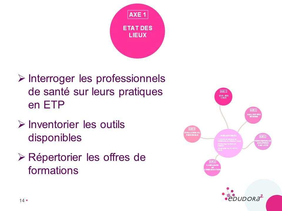 Interroger les professionnels de santé sur leurs pratiques en ETP