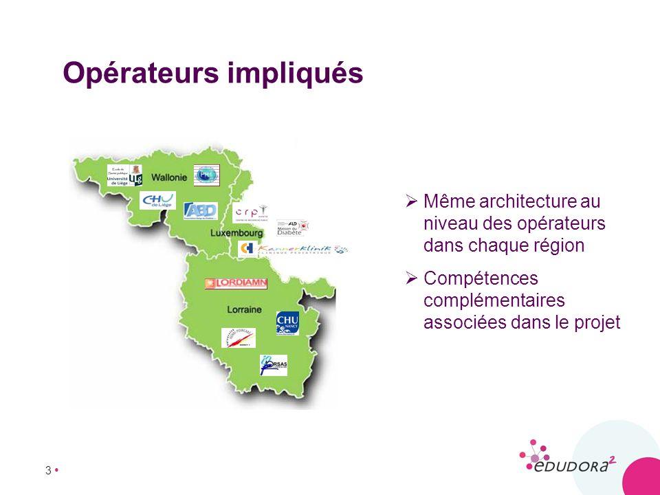 Opérateurs impliqués Même architecture au niveau des opérateurs dans chaque région.