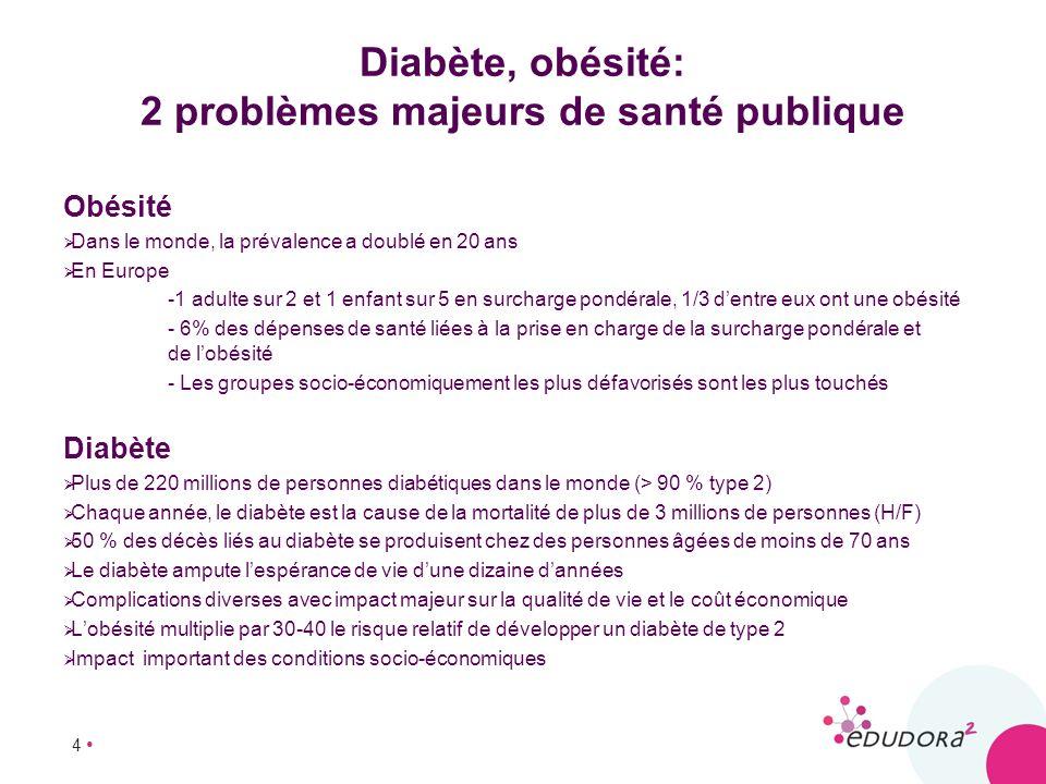 Diabète, obésité: 2 problèmes majeurs de santé publique