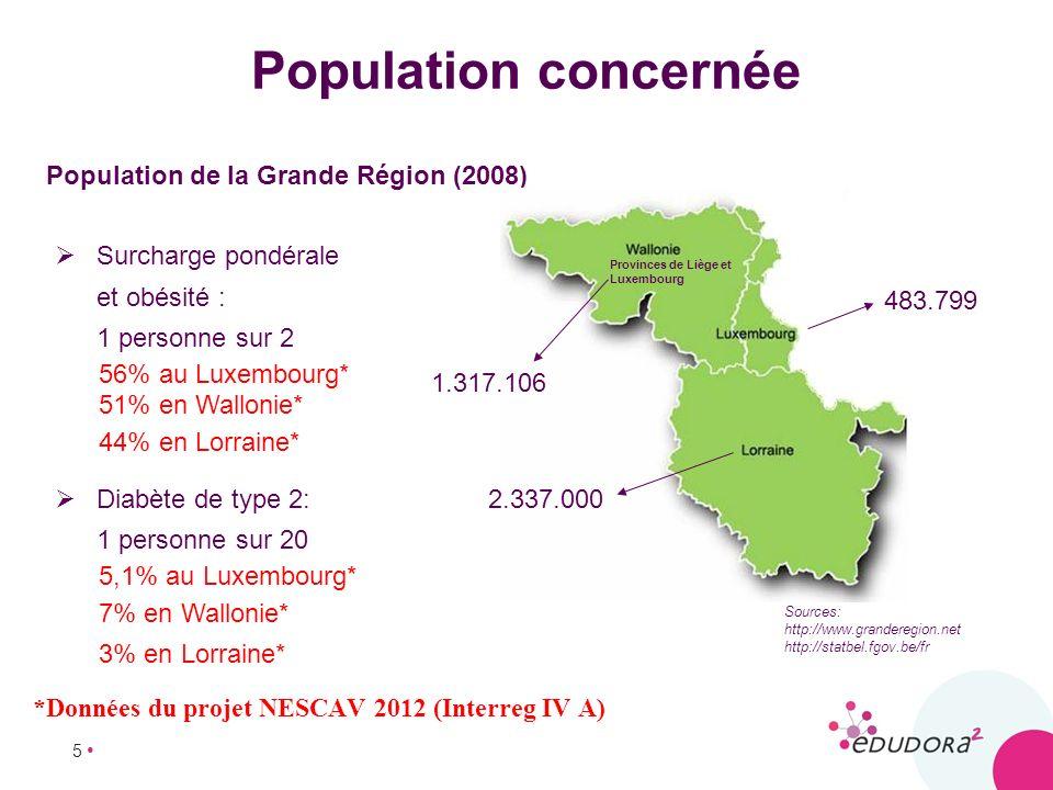 Population concernée Population de la Grande Région (2008)
