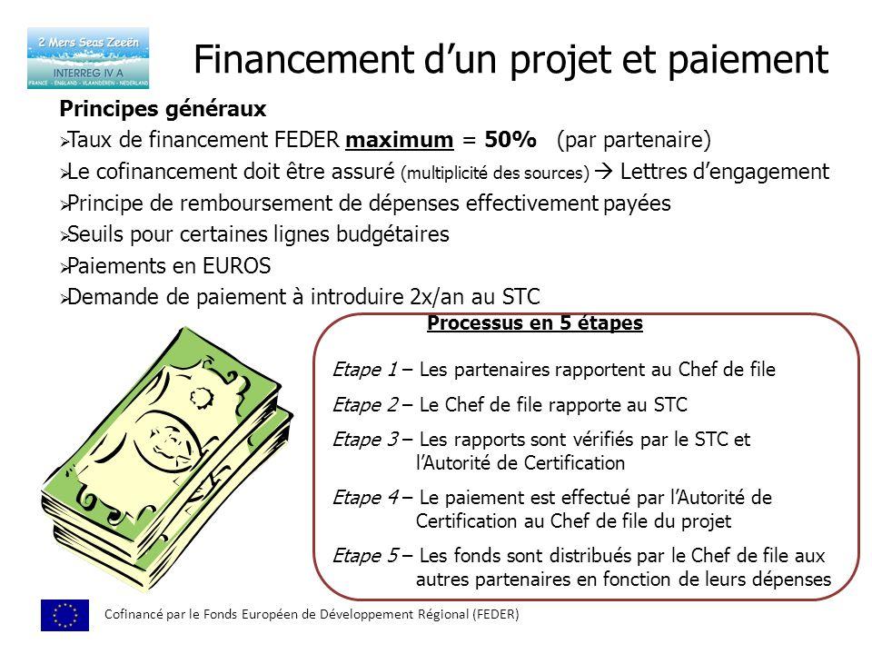 Financement d'un projet et paiement