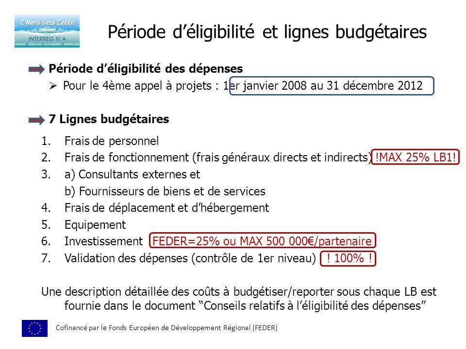 Période d'éligibilité et lignes budgétaires