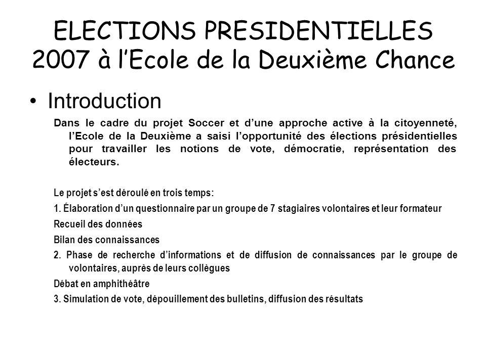 ELECTIONS PRESIDENTIELLES 2007 à l'Ecole de la Deuxième Chance