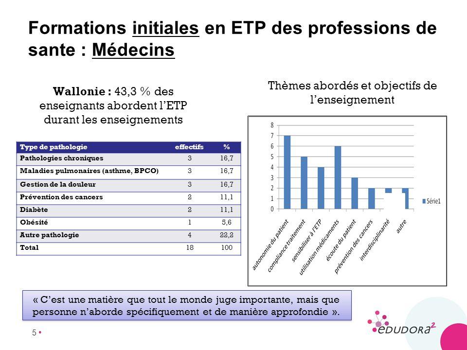 Formations initiales en ETP des professions de sante : Médecins