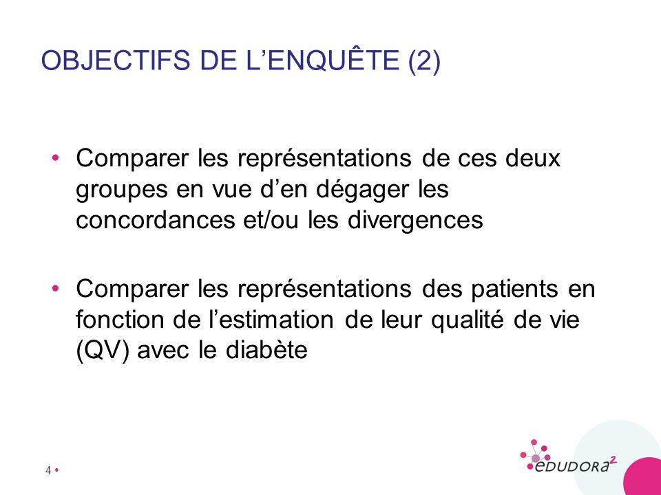 OBJECTIFS DE L'ENQUÊTE (2)