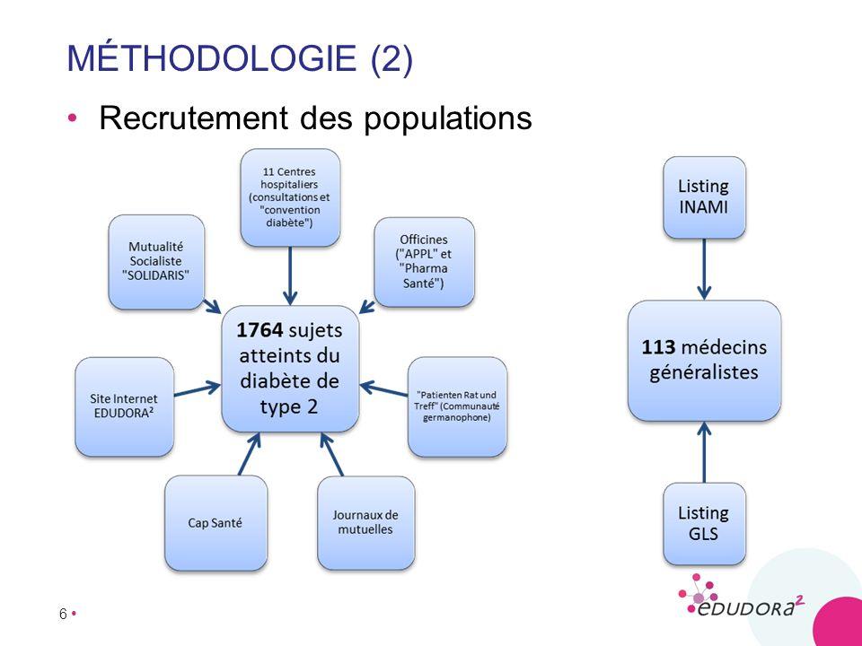 Méthodologie (2) Recrutement des populations