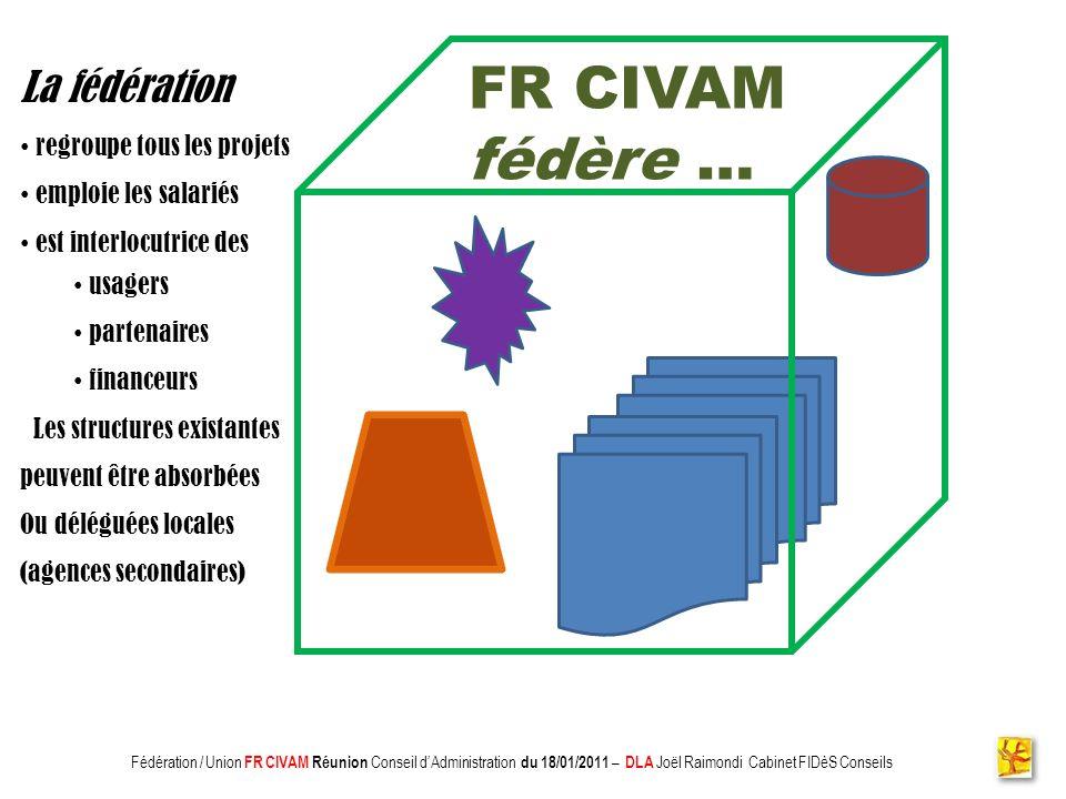 FR CIVAM fédère … La fédération regroupe tous les projets