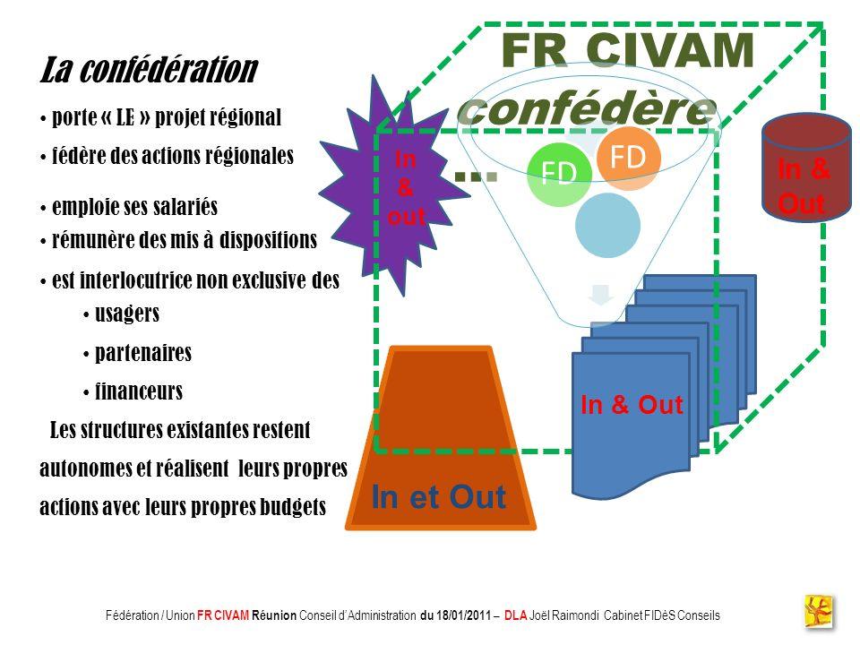 FR CIVAM confédère … La confédération In et Out In & Out In & Out In