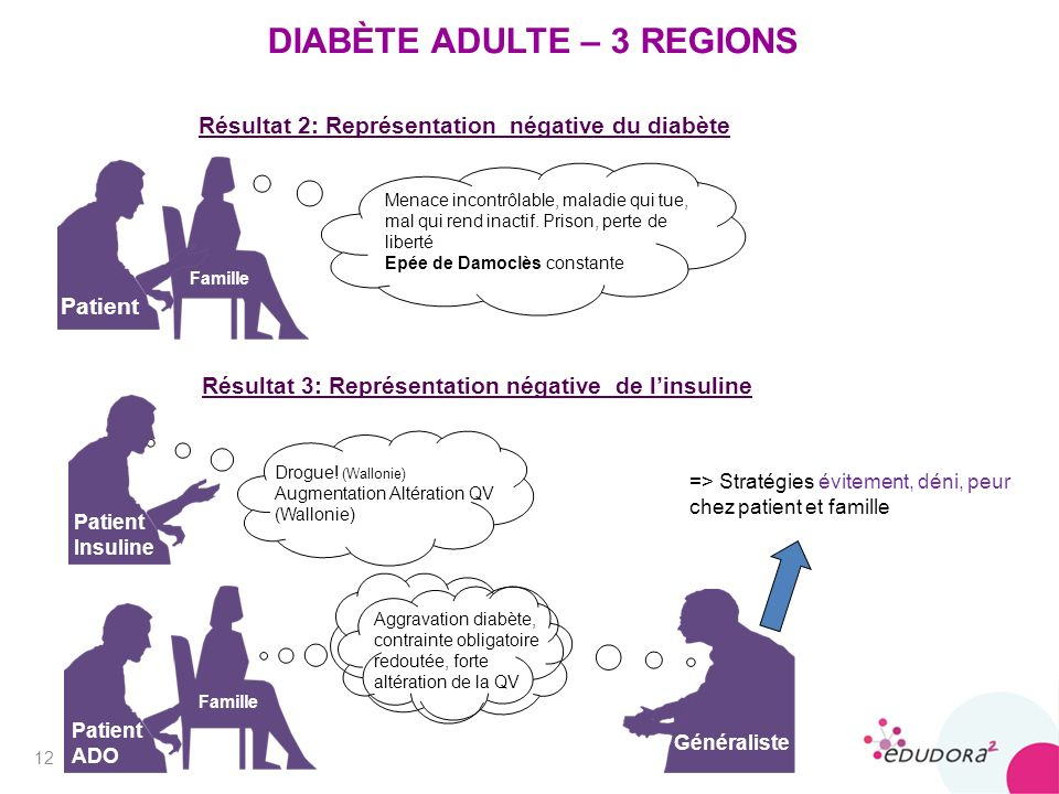 DIABÈTE ADULTE – 3 REGIONS