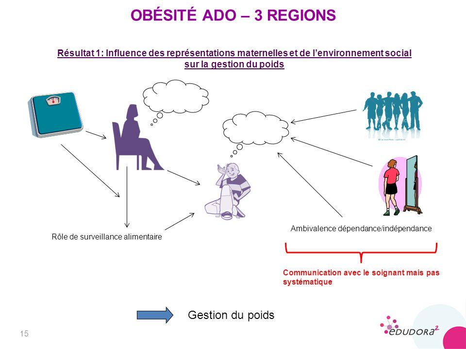 OBÉSITÉ ADO – 3 REGIONS Gestion du poids