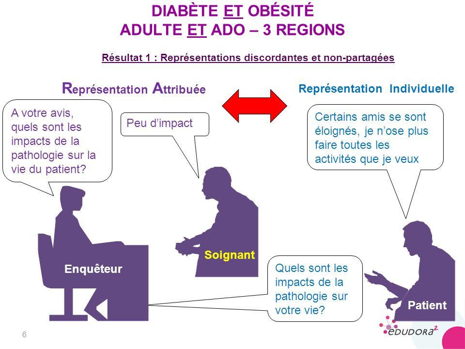diabète et obésité adulte et ado – 3 REGIONS
