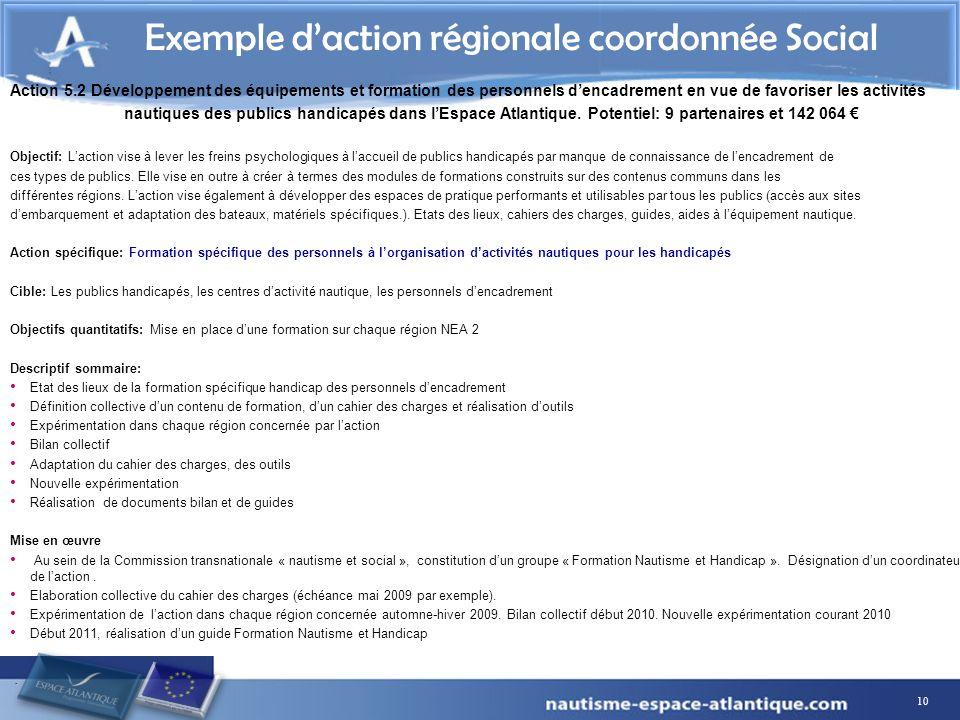 Exemple d'action régionale coordonnée Social
