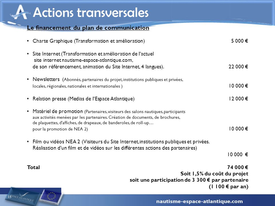 Actions transversales