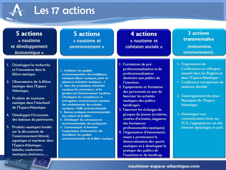 3 actions transversales