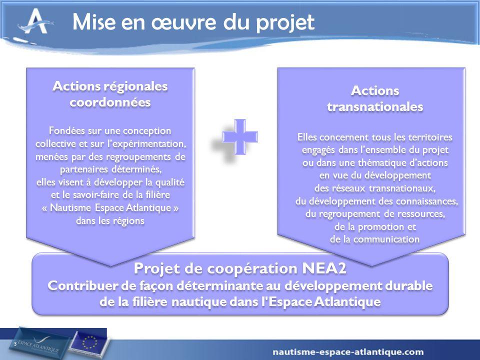 Mise en œuvre du projet Projet de coopération NEA2 Actions