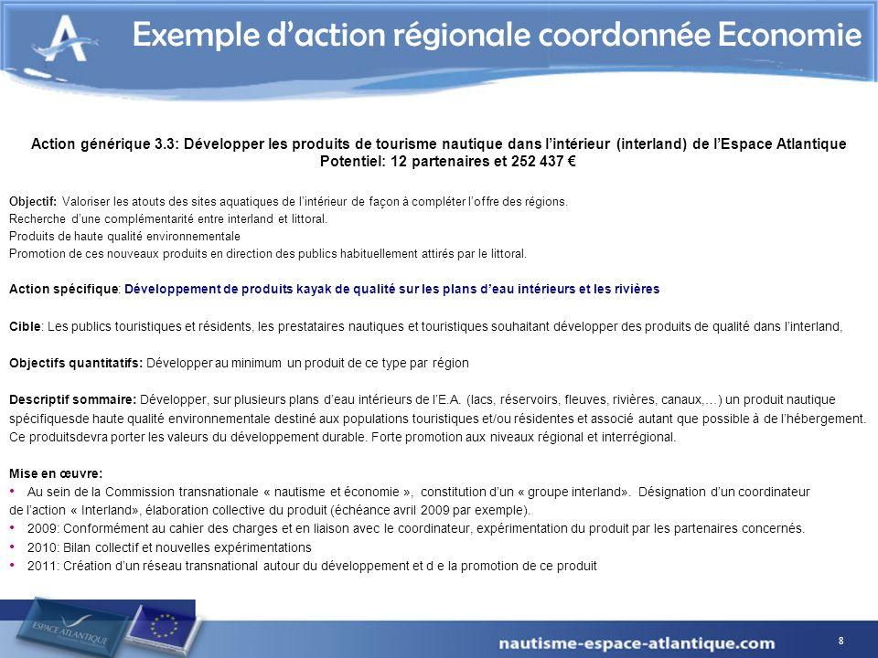 Exemple d'action régionale coordonnée Economie