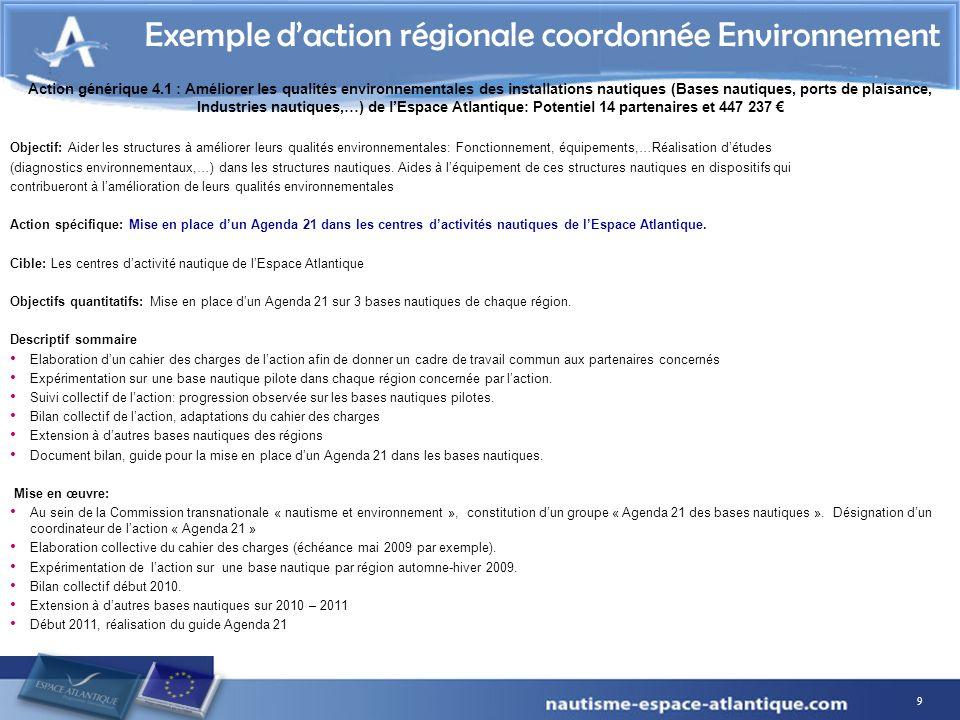 Exemple d'action régionale coordonnée Environnement