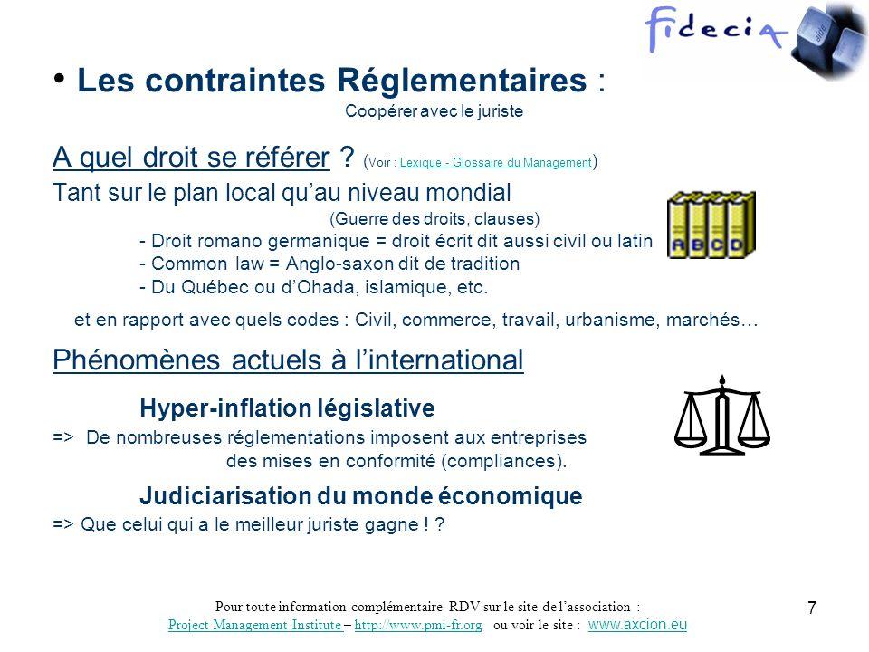 Les contraintes Réglementaires :