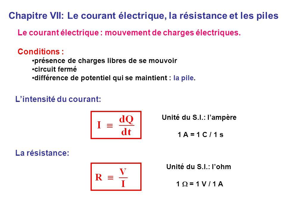 Chapitre VII: Le courant électrique, la résistance et les piles