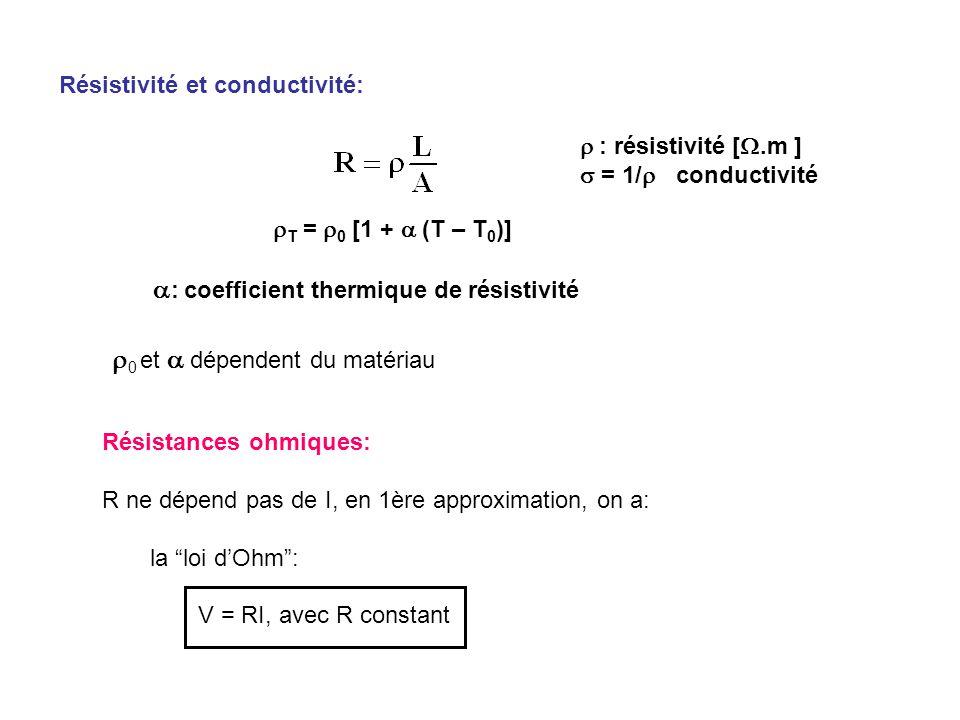 a: coefficient thermique de résistivité
