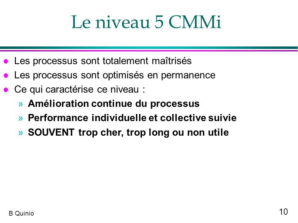 Le niveau 5 CMMi Les processus sont totalement maîtrisés