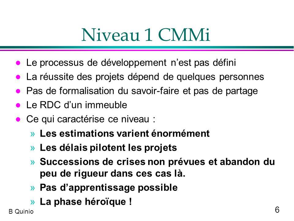 Niveau 1 CMMi Le processus de développement n'est pas défini