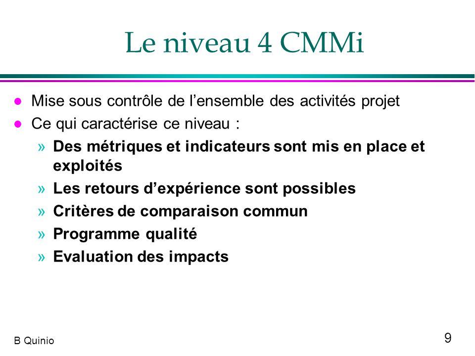 Le niveau 4 CMMi Mise sous contrôle de l'ensemble des activités projet