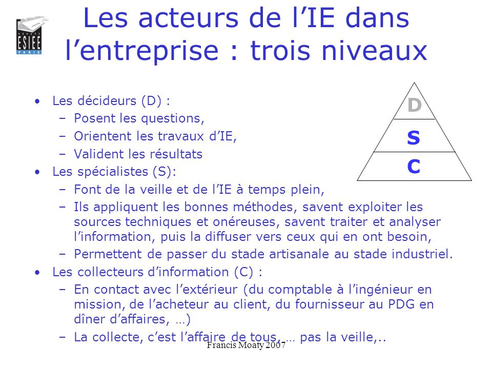 Les acteurs de l'IE dans l'entreprise : trois niveaux