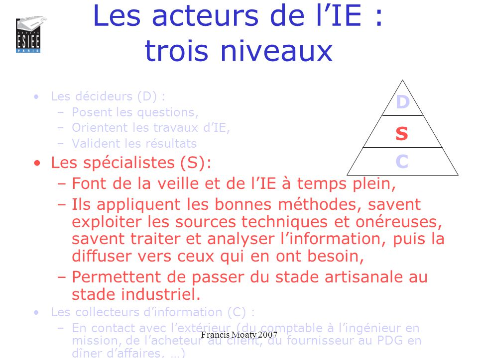Les acteurs de l'IE : trois niveaux