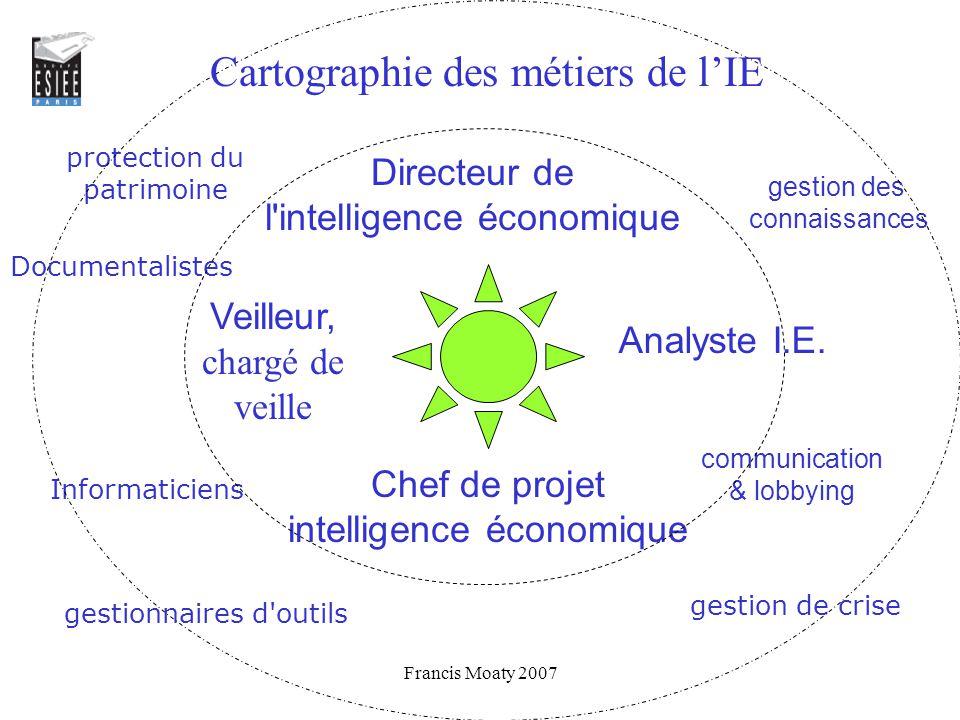 Cartographie des métiers de l'IE