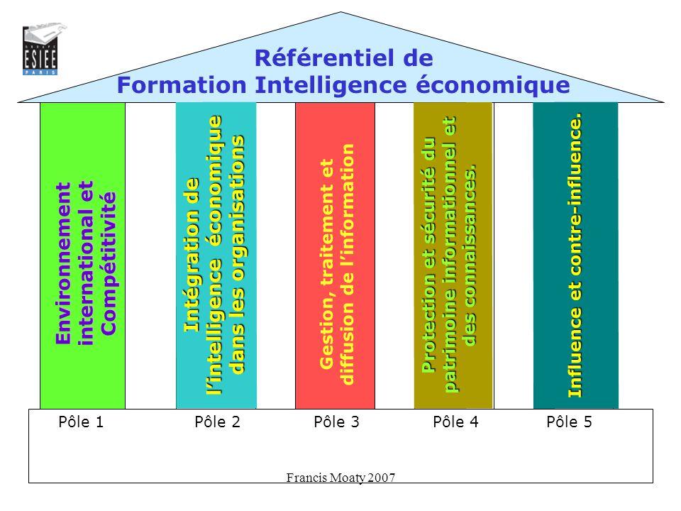 Référentiel de Formation Intelligence économique