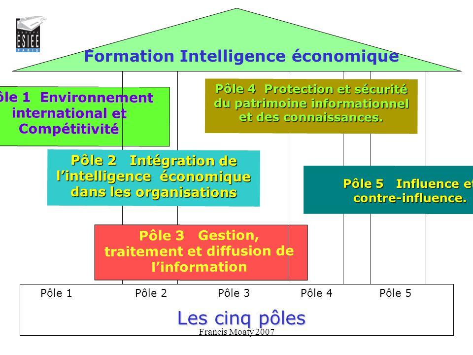 Les cinq pôles Formation Intelligence économique