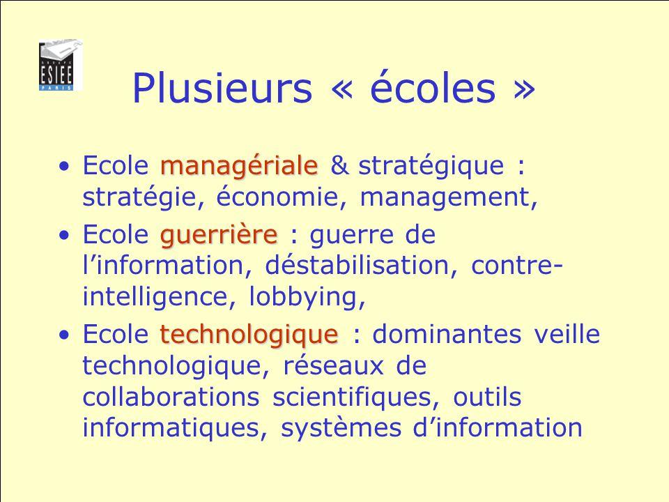 Plusieurs « écoles » Ecole managériale & stratégique : stratégie, économie, management,