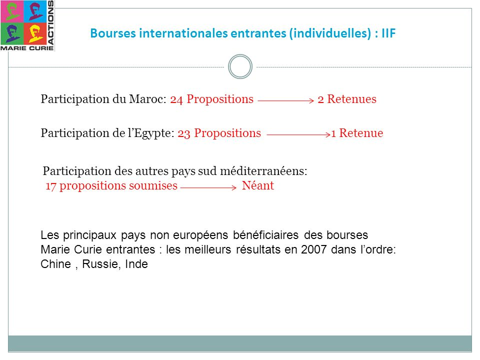 Bourses internationales entrantes (individuelles) : IIF