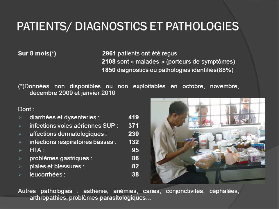 PATIENTS/ DIAGNOSTICS ET PATHOLOGIES