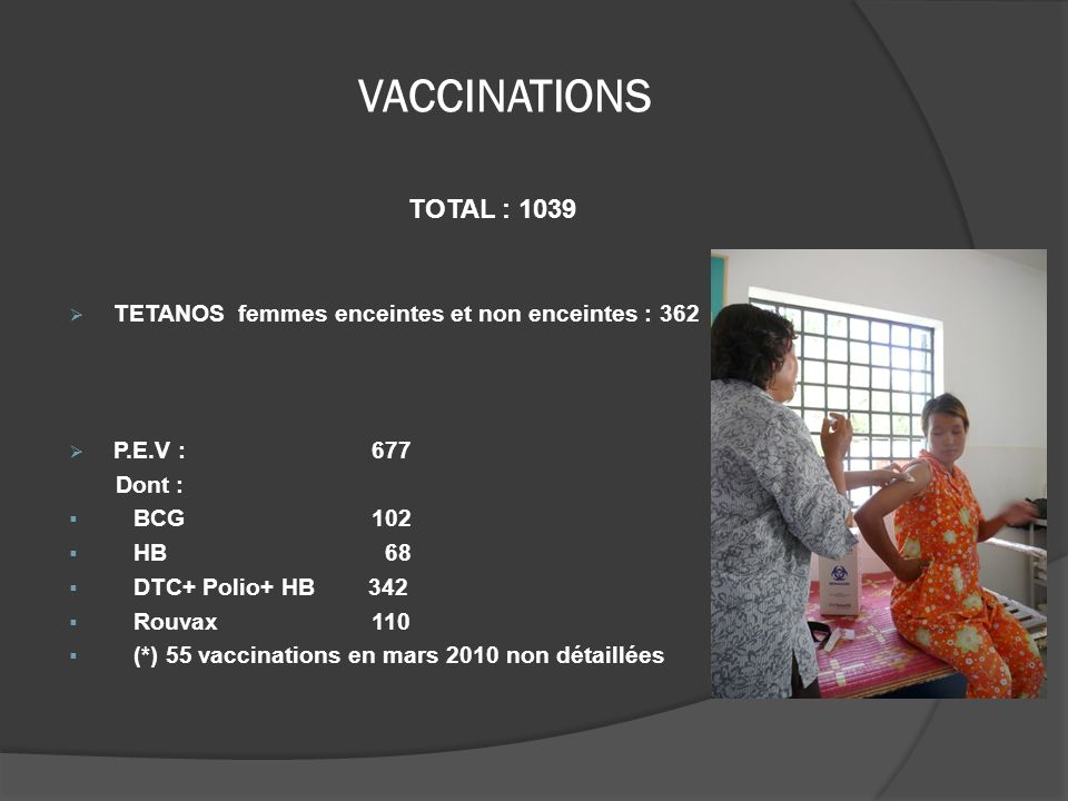VACCINATIONS TOTAL : 1039. TETANOS femmes enceintes et non enceintes : 362. P.E.V : 677.
